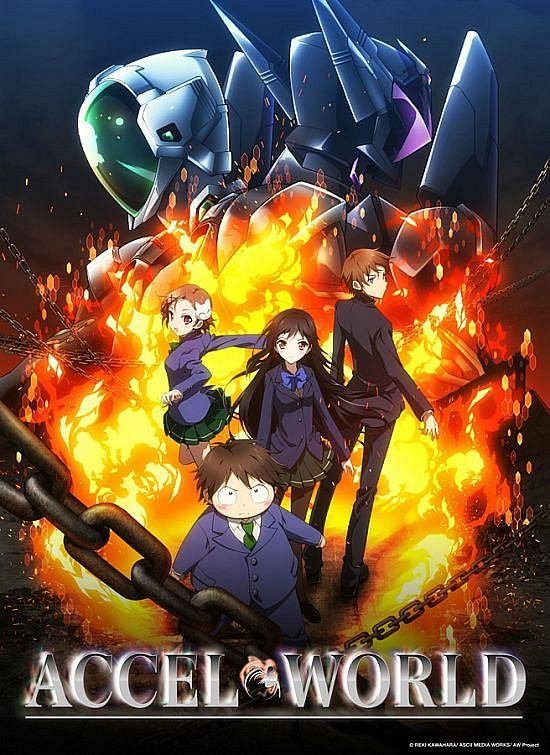 UTM Accel World 1280x720 Dual audio
